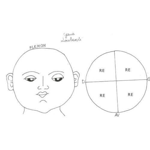 Flessione cranica