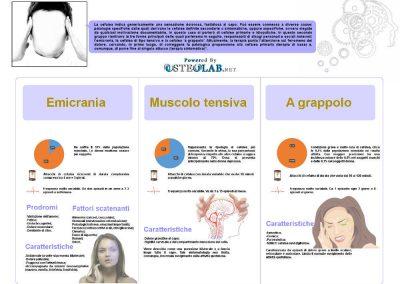 Cefalea (come riconoscerla)