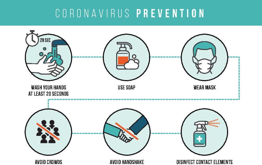 Come prevenire il covid-19